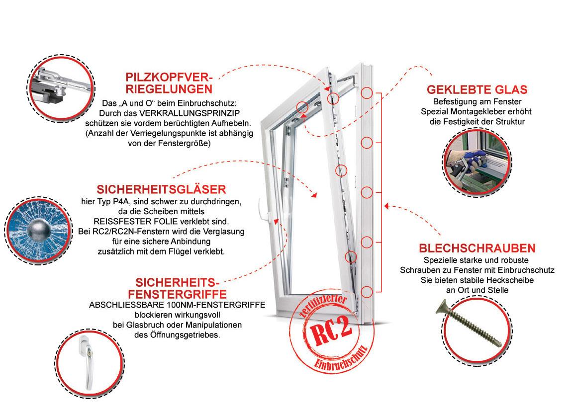 pvc fenster rc1 rc2 einbruchschutz 2 winkhaus modern neu 1600 x 2100 wei ebay. Black Bedroom Furniture Sets. Home Design Ideas