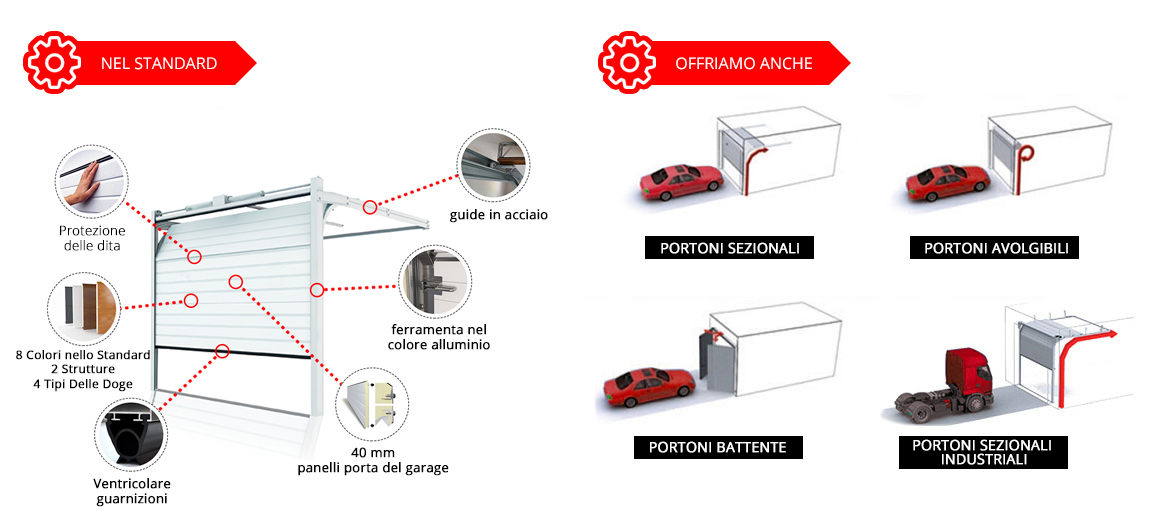 Garage portone portoni sezionale 2500 x 2150 mm diversi for Portone garage usato